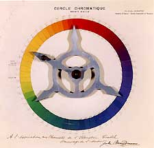 Volvelle_color_wheel