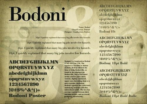 Bodonifontspecimen